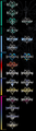 Kingdom Hearts Series Timeline.png
